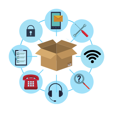 Box with services