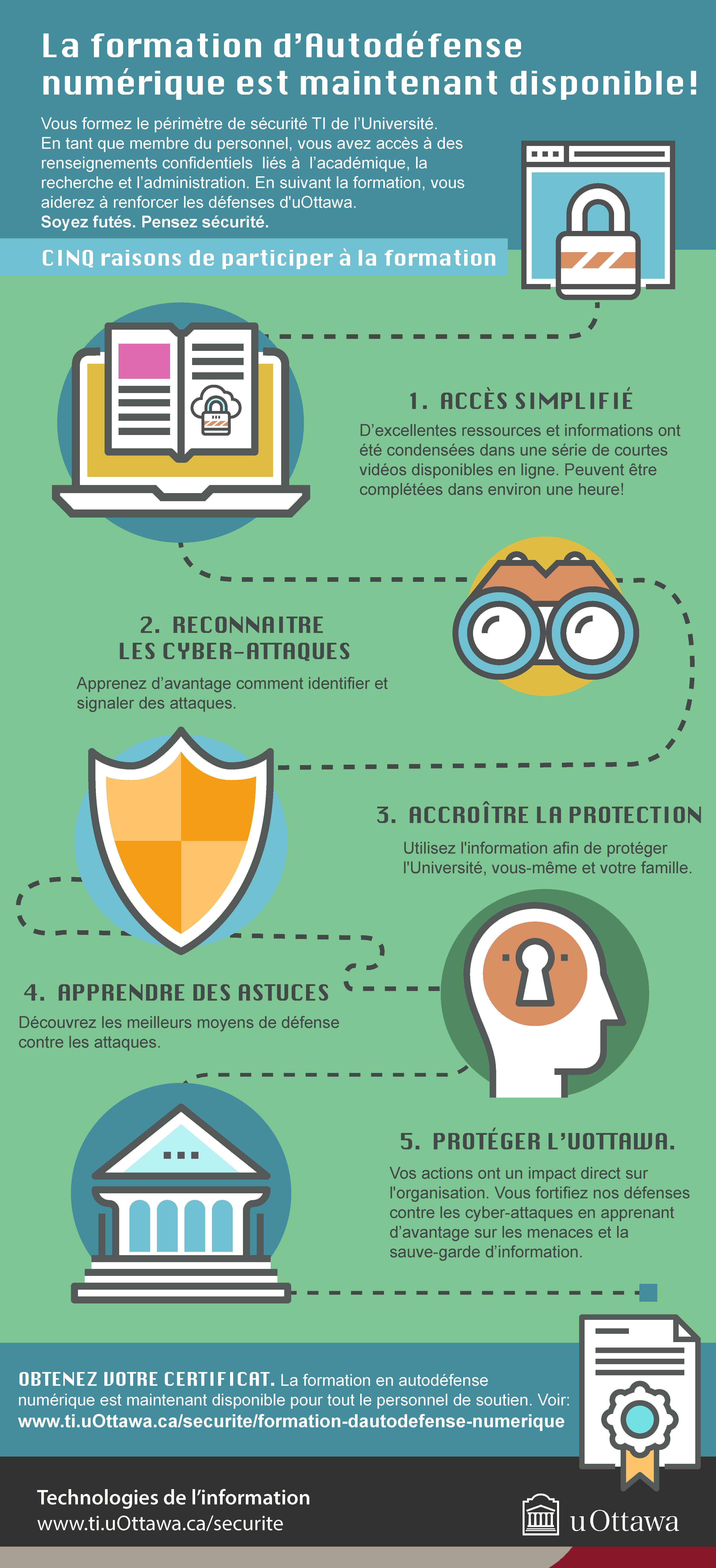 Cinq raisons de participer à la formation d'autodéfense numérique