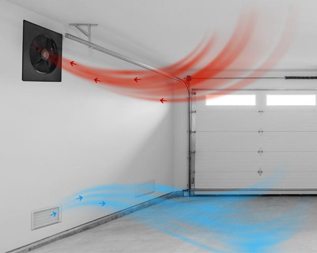 Automatisation du garage pour la ventilation.