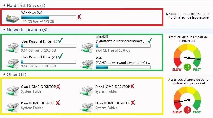 Capture d'écran montrant un espace disque ou réseau différent. L'espace réseau personnel de l'université est encadré en vert.