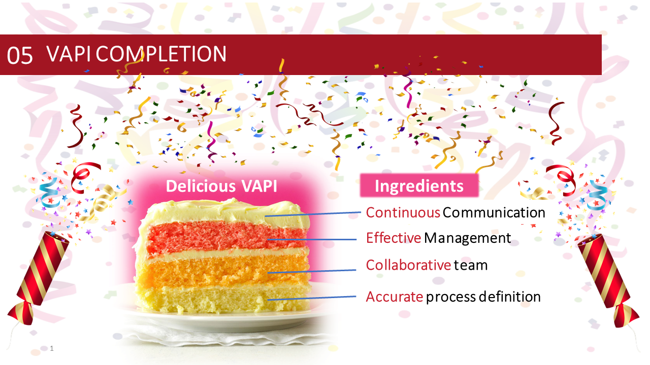 VAPI completion. How to prepare a DELICIOUS VAPI. Ingredients: continuous communication, effective management, a collaborative team and an accurate process definition.